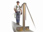 Miller SkyGrip Temporary HLL System